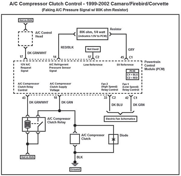 For vehicle installations where the A/C pressure sensor cannot be installed, the voltage necessary to indicate proper line pressure can be created through the installation of a resistor. By installing an 80,000- ohm, 1/4 watt resistor across the A/C pressure sensor, 5V reference, and signal circuits, the PCM thinks the A/C pressure is always adequate for A/C compressor clutch operation. This workaround should be used with extreme caution as it eliminates the safeguards General Motors has implemented through the use of an A/C pressure sensor.