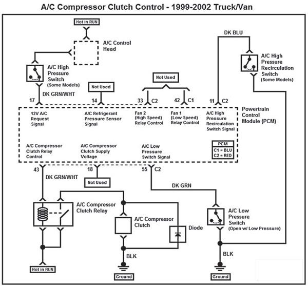 The A/C system wiring for the 1999– 2002 trucks and vans is represented here. This system does not use the 0 to 5V A/C pressure sensor found in the Camaro, Firebird, and Corvette. These trucks and vans were not fitted with electric fans. If you plan to use electric fans, consider using the wiring and PCM calibration from a 1999–2002 Camaro, Firebird, or Corvette
