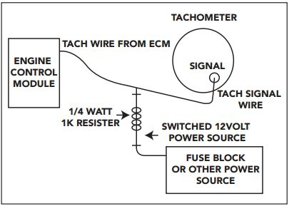 This diagram illustrates the correct wiring for a resistor to go inline for your tachometer. The resister needs a 12-volt key-on source to allow it to work properly.