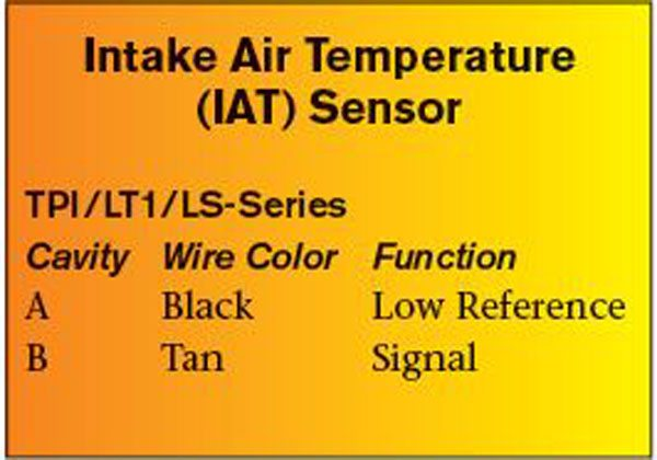Upgrading to Gen III LS-Series PCM: Sensors and Inputs Guide