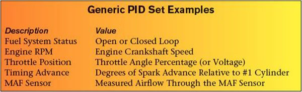 "Higher-end scan tools display manufacturer-specific PIDs that reveal a more in-depth look at the operation of the engine and transmission. This ""enhanced"" PID set is more expensive. This cost is often built into the price or available as an add-on feature."