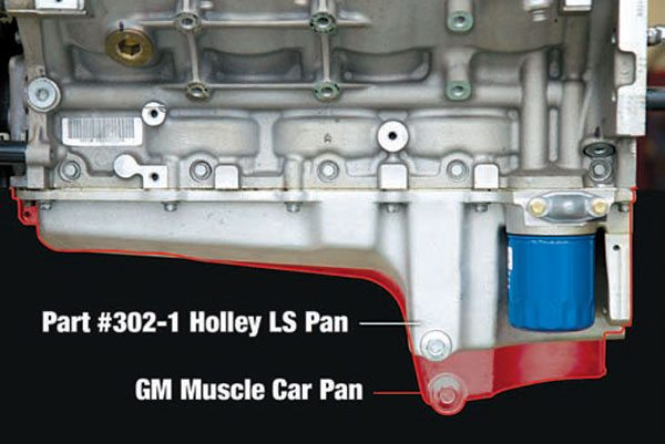 Here is the Holley LS retofit pan compared to the Chevrolet Performance muscle car pan. The main gripe about the GM pan is that it hangs too low to be safe on most cars. The Holley pan corrected that problem. (Photo Courtesy Holley Performance Products)