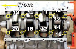 LS Engine Rebuilds: Final Assembly Guide