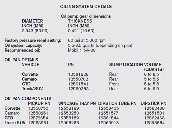 Gen III (3) LS Engine Basics - Getting Started • LS Engine DIY