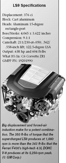 The LS Engine Family - Building Big-Inch LS Engines • LS Engine DIY